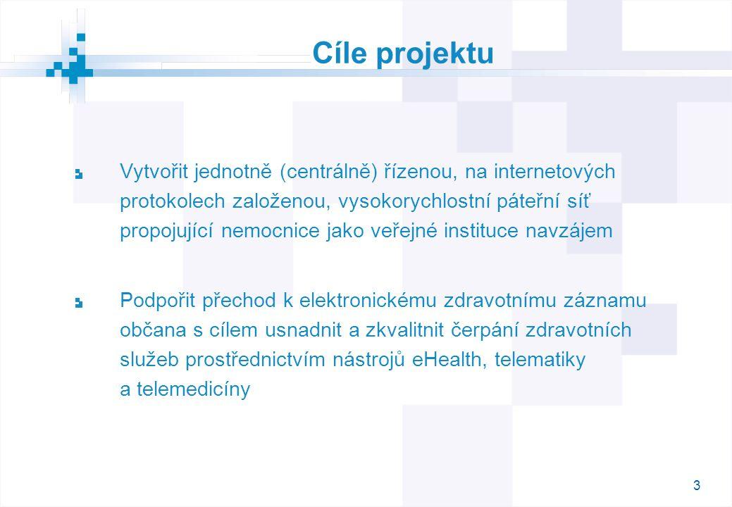 3 Cíle projektu Vytvořit jednotně (centrálně) řízenou, na internetových protokolech založenou, vysokorychlostní páteřní síť propojující nemocnice jako veřejné instituce navzájem Podpořit přechod k elektronickému zdravotnímu záznamu občana s cílem usnadnit a zkvalitnit čerpání zdravotních služeb prostřednictvím nástrojů eHealth, telematiky a telemedicíny