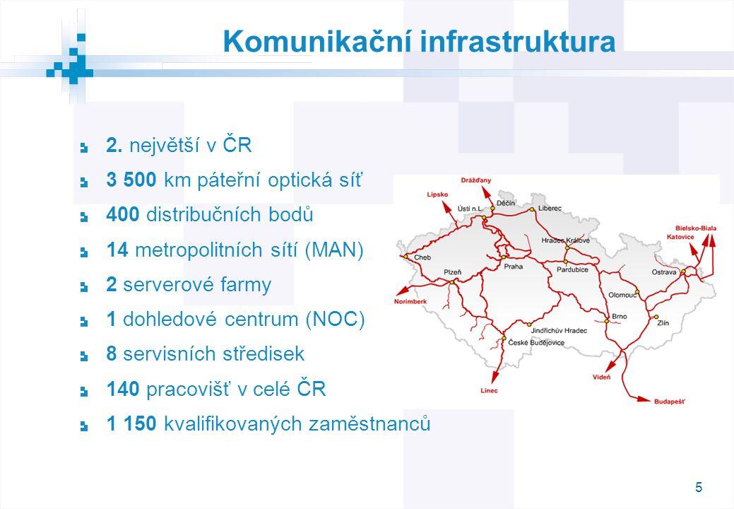 5 Komunikační infrastruktura 2. největší v ČR 3 500 km páteřní optická síť 400 distribučních bodů 14 metropolitních sítí (MAN) 2 serverové farmy 1 doh