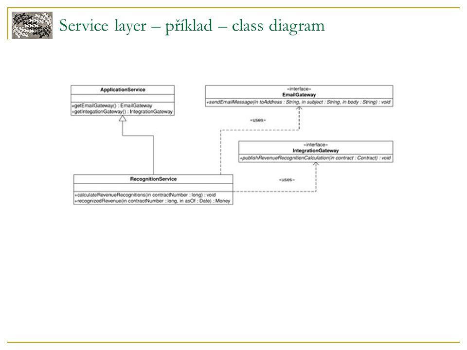 Service layer – příklad – implementace 1 py); } public interface IntegrationGateway { void publishRevenueRecognitionCalculation(Contract contract); }