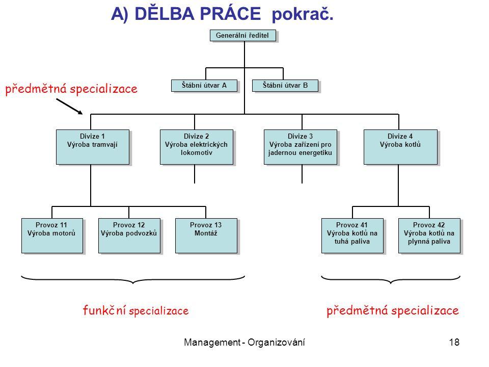 Management - Organizování18 Generální ředitel Divize 1 Výroba tramvají Divize 1 Výroba tramvají Divize 2 Výroba elektrických lokomotiv Divize 2 Výroba