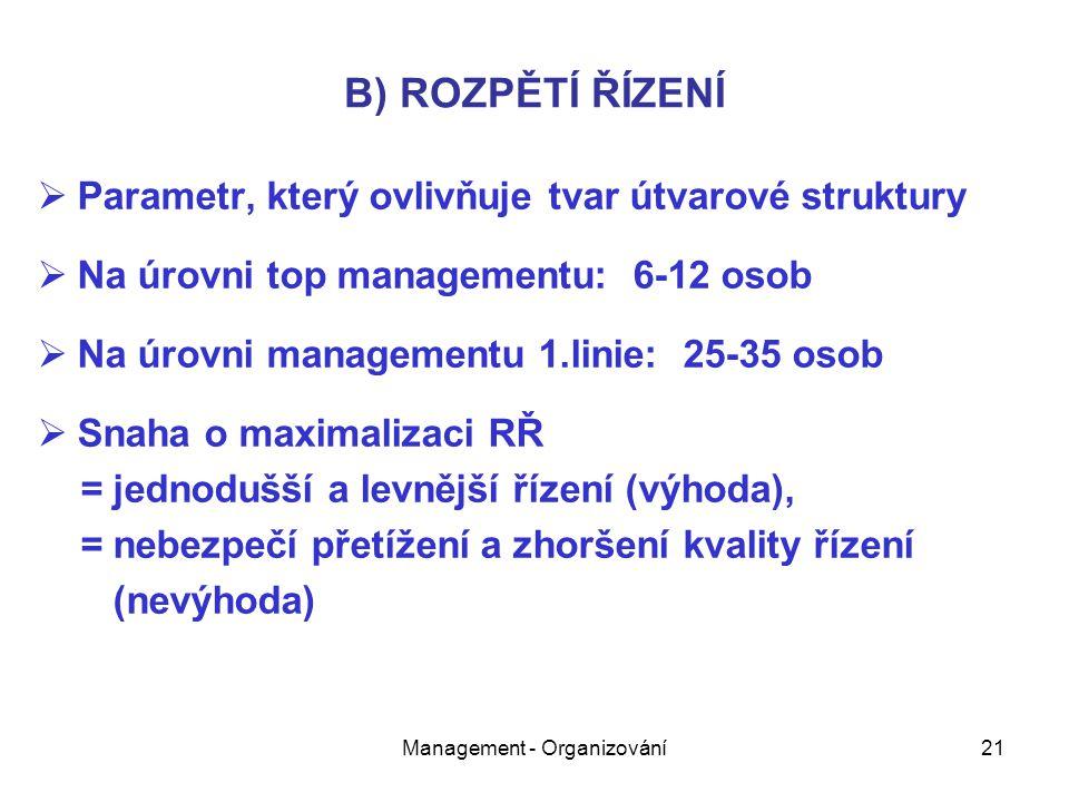 B) ROZPĚTÍ ŘÍZENÍ  Parametr, který ovlivňuje tvar útvarové struktury  Na úrovni top managementu: 6-12 osob  Na úrovni managementu 1.linie: 25-35 osob  Snaha o maximalizaci RŘ = jednodušší a levnější řízení (výhoda), = nebezpečí přetížení a zhoršení kvality řízení (nevýhoda) Management - Organizování21