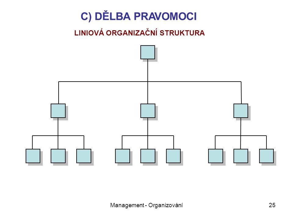 Management - Organizování25 LINIOVÁ ORGANIZAČNÍ STRUKTURA C) DĚLBA PRAVOMOCI