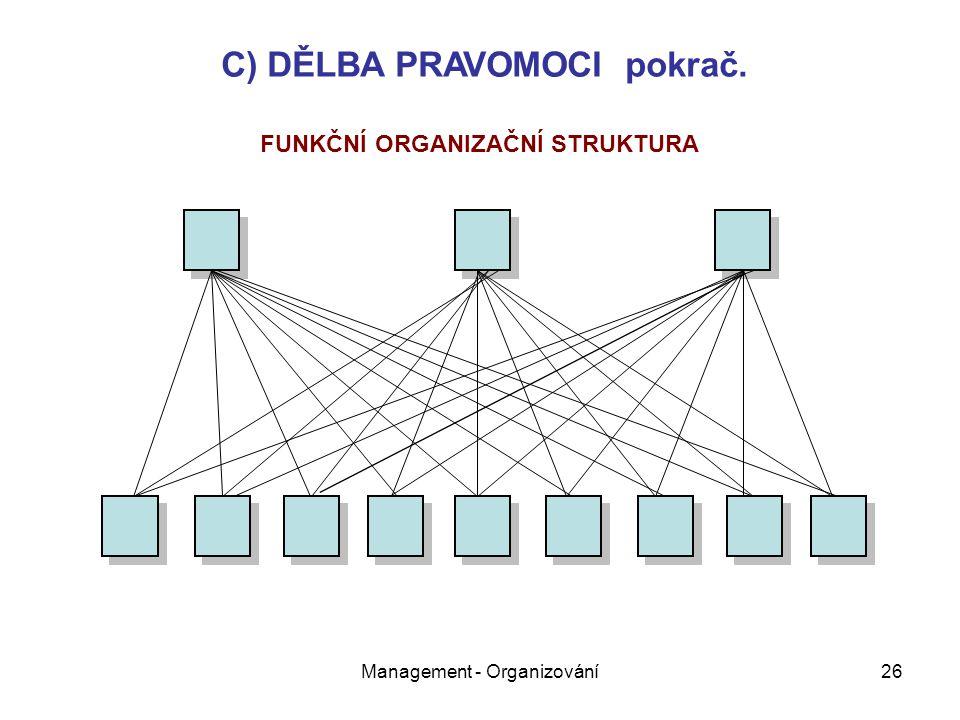 Management - Organizování26 FUNKČNÍ ORGANIZAČNÍ STRUKTURA C) DĚLBA PRAVOMOCI pokrač.
