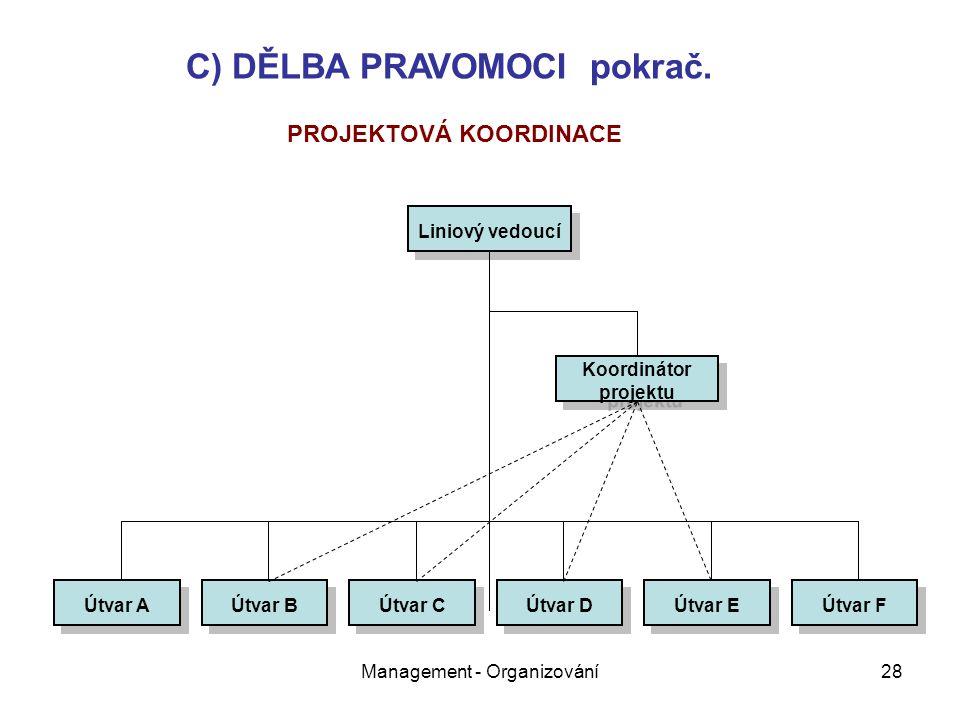 Management - Organizování28 Liniový vedoucí Útvar A Útvar B Útvar C Útvar D Útvar E Útvar F Koordinátor projektu PROJEKTOVÁ KOORDINACE C) DĚLBA PRAVOM
