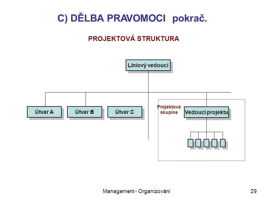 Management - Organizování29 Liniový vedoucí Útvar A Útvar B Útvar C Vedoucí projektu Projektová skupina PROJEKTOVÁ STRUKTURA C) DĚLBA PRAVOMOCI pokrač