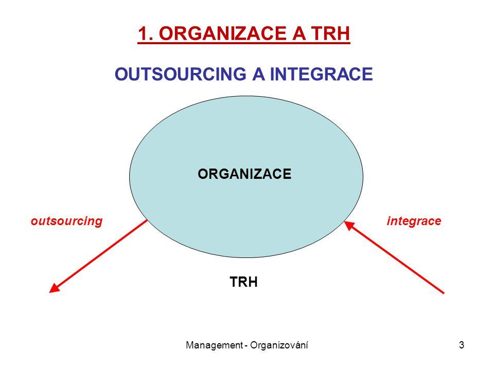 Management - Organizování4 Existuje na trhu více dodavatelů produktu?anone Je produkt dodáván i konkurentům dané organizace?anone Existuje na trhu převis nabídky?anone Je specifičnost produktu velká?anone Je produkt u dodavatele realizován ve velkém rozsahu?anone Je produkt v dané organizaci realizován ve velkém rozsahu?anone Patří realizace produktu ke klíčovým kompetencím dané organizace?anone Je tržní prostředí kultivované?anone KRITERIA OUTSOURCINGU