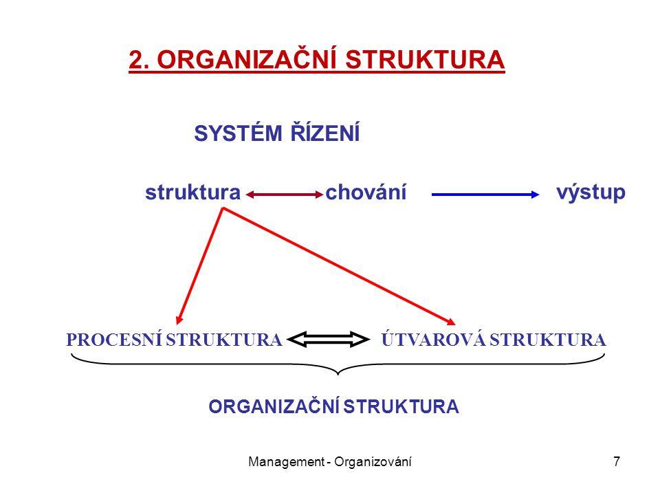 Management - Organizování8 Z K Činnost 1 ÚTVAR X Činnost 2 ÚTVAR Y R1 Činnost 3 ÚTVAR Z V1 V2 V4 V3 V6 V5 V3 V6 PROCESNÍ STRUKTURA ano ne
