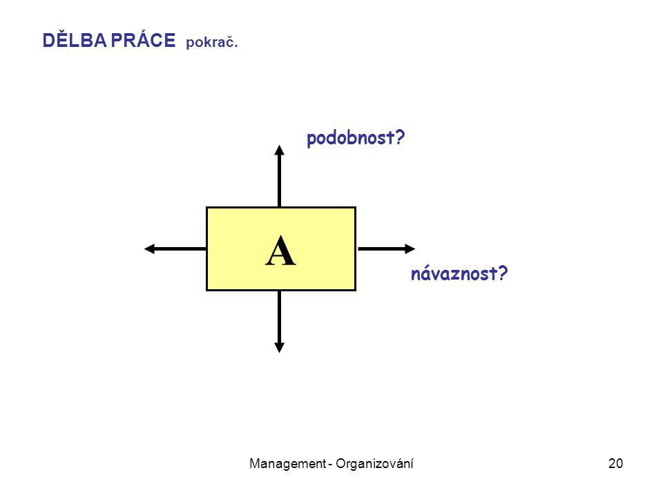 Management - Organizování20 A podobnost? návaznost? DĚLBA PRÁCE pokrač.