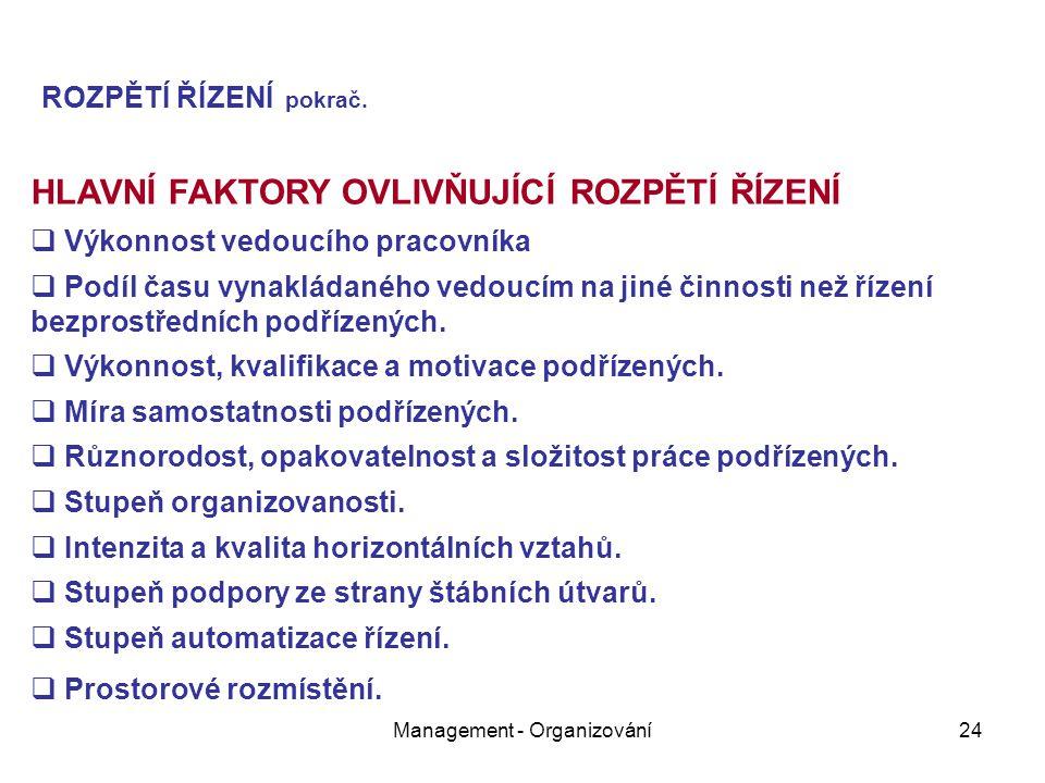 Management - Organizování24  Výkonnost vedoucího pracovníka  Podíl času vynakládaného vedoucím na jiné činnosti než řízení bezprostředních podřízený
