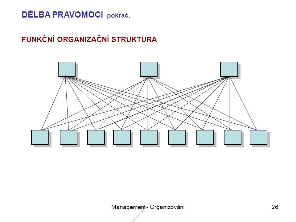 Management - Organizování26 FUNKČNÍ ORGANIZAČNÍ STRUKTURA DĚLBA PRAVOMOCI pokrač.