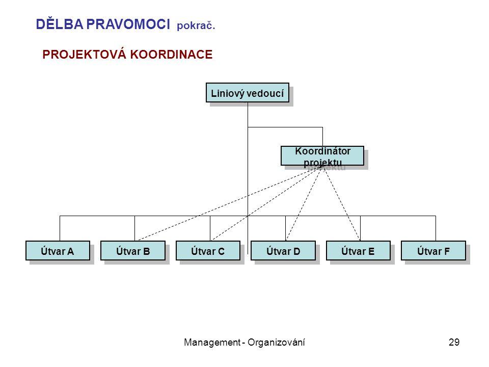 Management - Organizování29 Liniový vedoucí Útvar A Útvar B Útvar C Útvar D Útvar E Útvar F Koordinátor projektu PROJEKTOVÁ KOORDINACE DĚLBA PRAVOMOCI