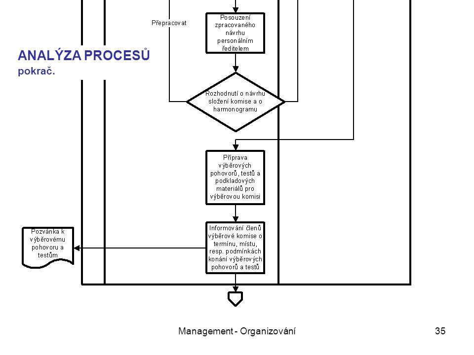 Management - Organizování35 ANALÝZA PROCESŮ pokrač.
