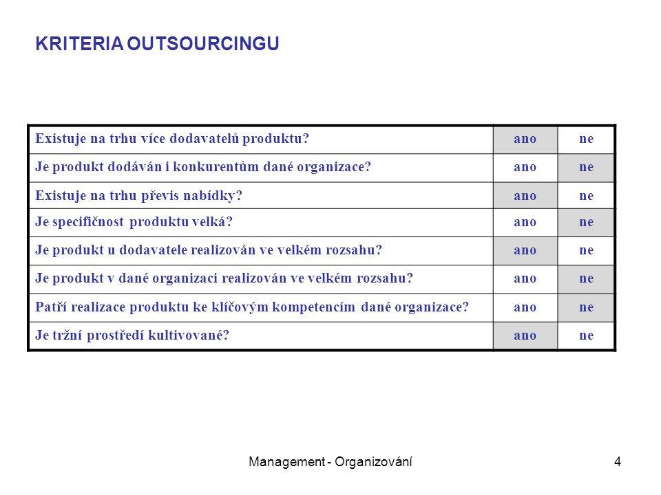 Management - Organizování4 Existuje na trhu více dodavatelů produktu?anone Je produkt dodáván i konkurentům dané organizace?anone Existuje na trhu pře