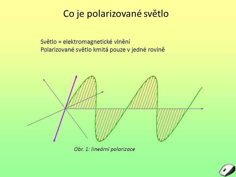 Co je polarizované světlo Obr. 1: lineární polarizace Světlo = elektromagnetické vlnění Polarizované světlo kmitá pouze v jedné rovině