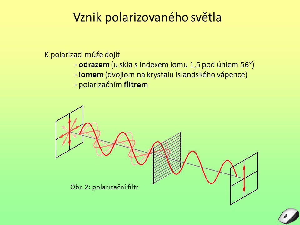 Vznik polarizovaného světla K polarizaci může dojít - odrazem (u skla s indexem lomu 1,5 pod úhlem 56°) - lomem (dvojlom na krystalu islandského vápence) - polarizačním filtrem Obr.