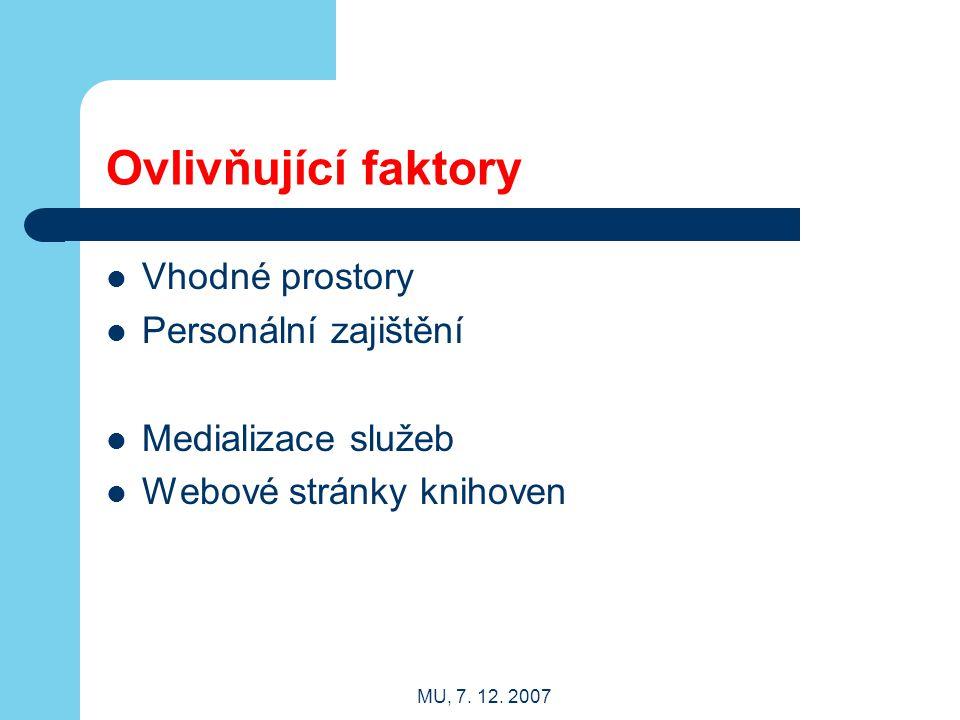 MU, 7. 12. 2007 Ovlivňující faktory Vhodné prostory Personální zajištění Medializace služeb Webové stránky knihoven