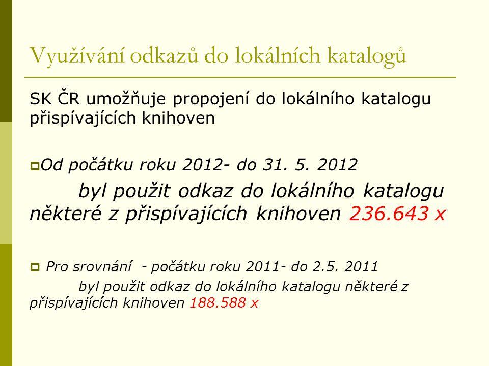 Využívání odkazů do lokálních katalogů SK ČR umožňuje propojení do lokálního katalogu přispívajících knihoven  Od počátku roku 2012- do 31. 5. 2012 b