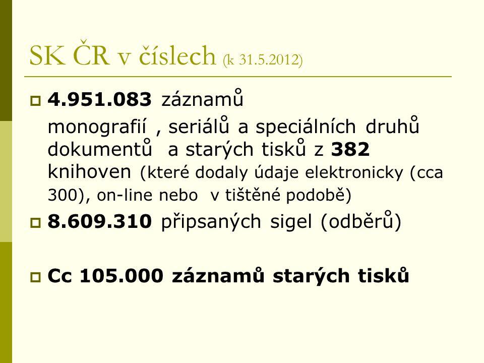 SK ČR v číslech (k 31.5.2012)  4.951.083 záznamů monografií, seriálů a speciálních druhů dokumentů a starých tisků z 382 knihoven (které dodaly údaje