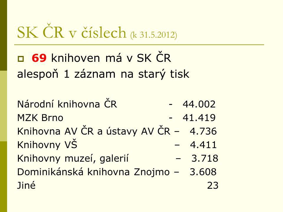 SK ČR v číslech (k 31.5.2012)  69 knihoven má v SK ČR alespoň 1 záznam na starý tisk Národní knihovna ČR - 44.002 MZK Brno - 41.419 Knihovna AV ČR a