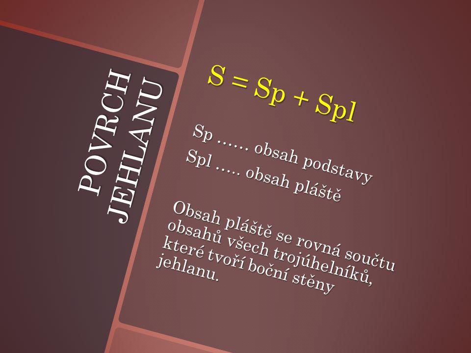 POVRCH JEHLANU S = Sp + Spl Sp …… obsah podstavy Spl …..