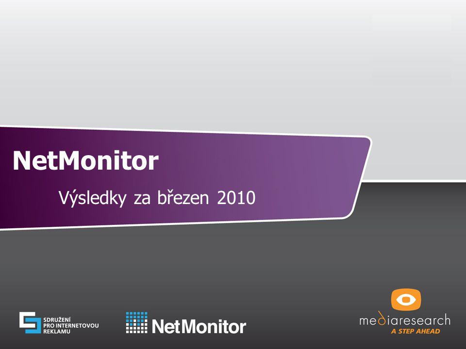 1 © Mediaresearch, a.s., 2008 NetMonitor Výsledky za březen 2010