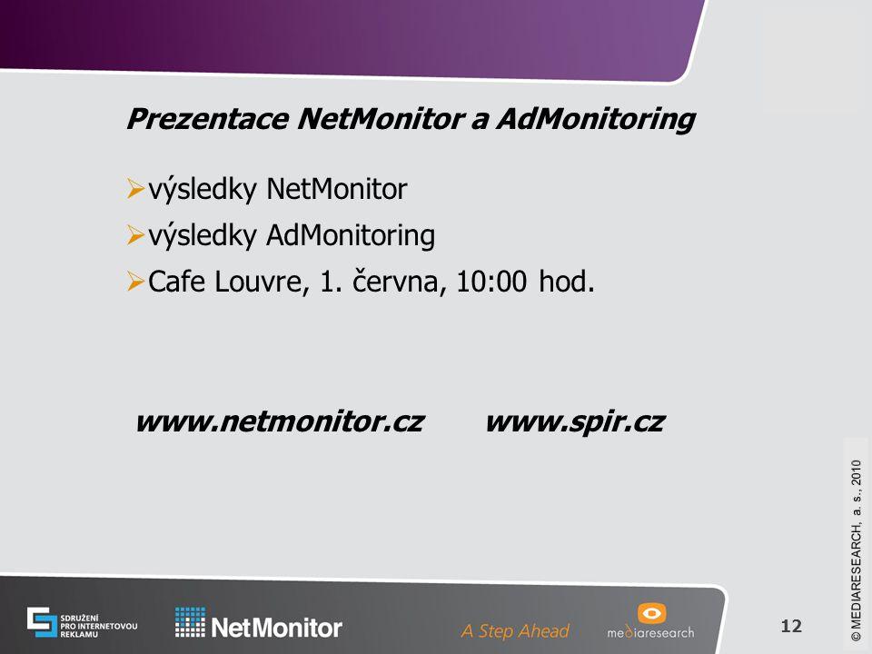 12 © Mediaresearch, a.s., 2008 Prezentace NetMonitor a AdMonitoring  výsledky NetMonitor  výsledky AdMonitoring  Cafe Louvre, 1. června, 10:00 hod.