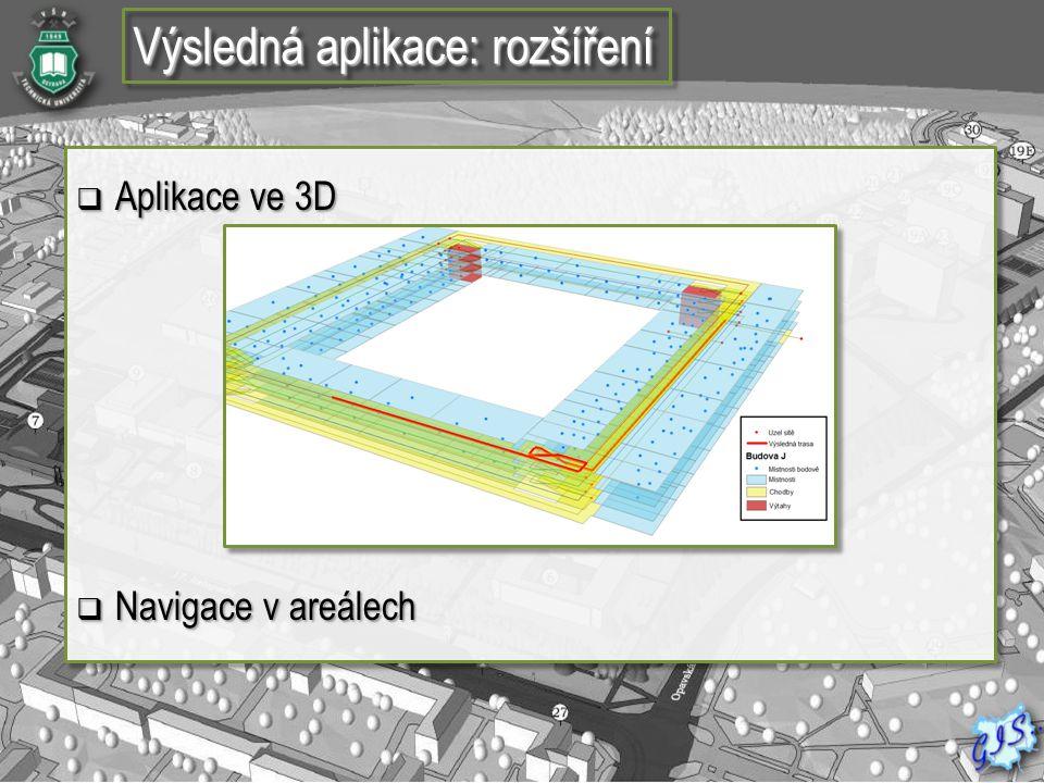 Výsledná aplikace: rozšíření  Aplikace ve 3D  Navigace v areálech  Aplikace ve 3D  Navigace v areálech
