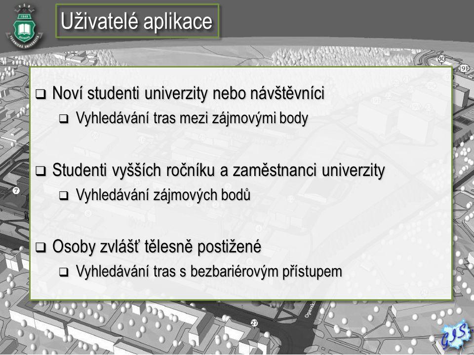 Uživatelé aplikace  Noví studenti univerzity nebo návštěvníci  Vyhledávání tras mezi zájmovými body  Studenti vyšších ročníku a zaměstnanci univerz