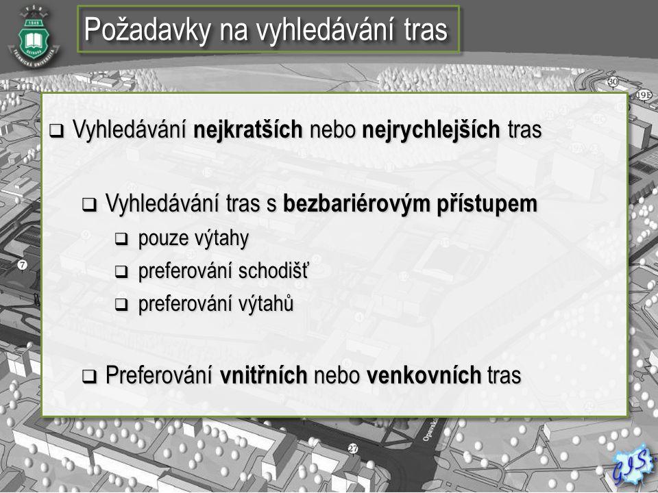 Požadavky na vyhledávání tras  Vyhledávání nejkratších nebo nejrychlejších tras  Vyhledávání tras s bezbariérovým přístupem  pouze výtahy  prefero
