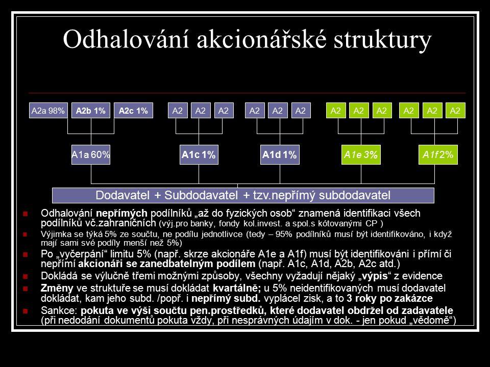 Dodavatel + Subdodavatel + tzv.nepřímý subdodavatel A1a 60%A1c 1%A1d 1%A1e 3%A1f 2% A2 A2a 98%A2b 1%A2c 1% Odhalování akcionářské struktury Odhalování