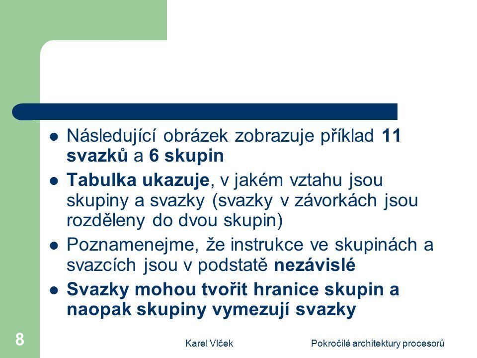 Karel VlčekPokročilé architektury procesorů 29 Literatura: Dvořák, V.: Architektura a programování paralelních systémů, VUTIUM Brno, (2004), ISBN 80-214-2608-X Dvořák, V., Drábek, V.: Architektura procesorů, VUTIUM Brno, (1999), ISBN 80-214-1458-8 Drábek, V.: Výstavba počítačů, PC-DIR, s.r.o.