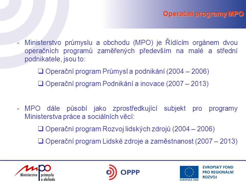 Operační programy MPO -Ministerstvo průmyslu a obchodu (MPO) je Řídícím orgánem dvou operačních programů zaměřených především na malé a střední podnikatele, jsou to:  Operační program Průmysl a podnikání (2004 – 2006)  Operační program Podnikání a inovace (2007 – 2013) -MPO dále působí jako zprostředkující subjekt pro programy Ministerstva práce a sociálních věcí:  Operační program Rozvoj lidských zdrojů (2004 – 2006)  Operační program Lidské zdroje a zaměstnanost (2007 – 2013)