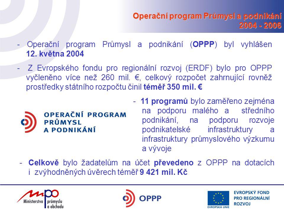Operační program Průmysl a podnikání 2004 - 2006 - Operační program Průmysl a podnikání (OPPP) byl vyhlášen 12. května 2004 - Z Evropského fondu pro r