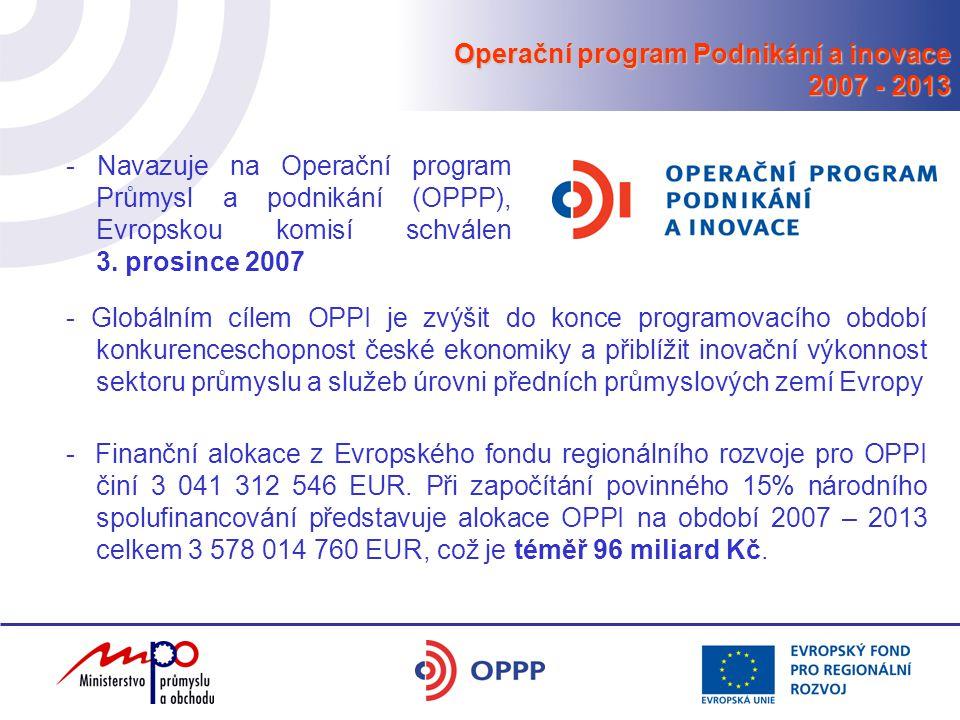 Operační program Podnikání a inovace 2007 - 2013 - Globálním cílem OPPI je zvýšit do konce programovacího období konkurenceschopnost české ekonomiky a přiblížit inovační výkonnost sektoru průmyslu a služeb úrovni předních průmyslových zemí Evropy - Navazuje na Operační program Průmysl a podnikání (OPPP), Evropskou komisí schválen 3.