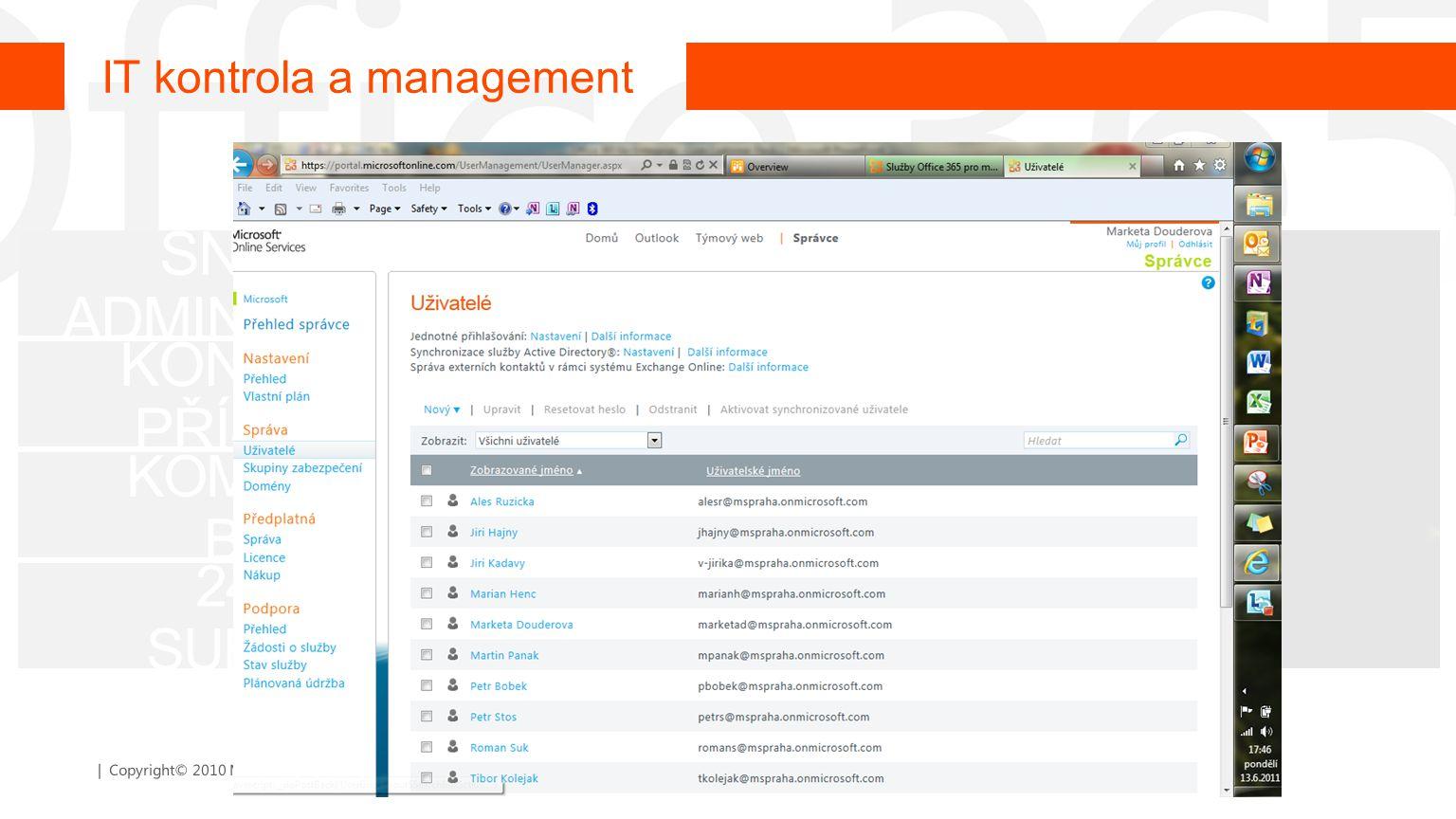 | Copyright© 2010 Microsoft Corporation SNADNÁ ADMINISTRACE KONTROLA PŘÍSTUPŮ KOMUNITNÍ BLOG 24/7 IT SUPPORT IT kontrola a management