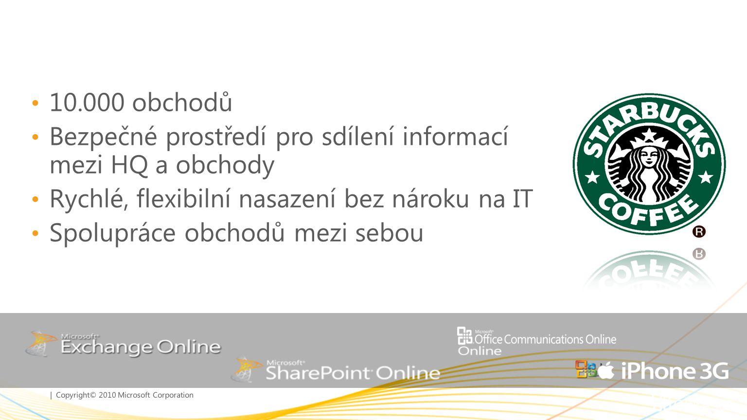 | Copyright© 2010 Microsoft Corporation 10.000 obchodů Bezpečné prostředí pro sdílení informací mezi HQ a obchody Rychlé, flexibilní nasazení bez náro