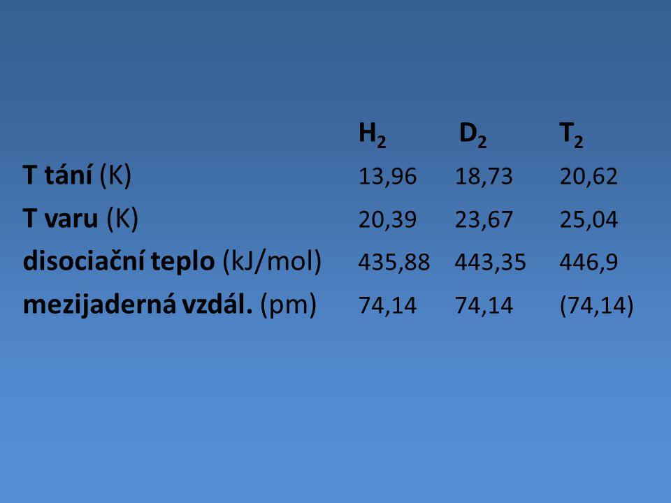 H 2 D 2 T 2 T tání (K) 13,96 18,7320,62 T varu (K) 20,39 23,6725,04 disociační teplo (kJ/mol) 435,88 443,35446,9 mezijaderná vzdál. (pm) 74,14 74,14(7