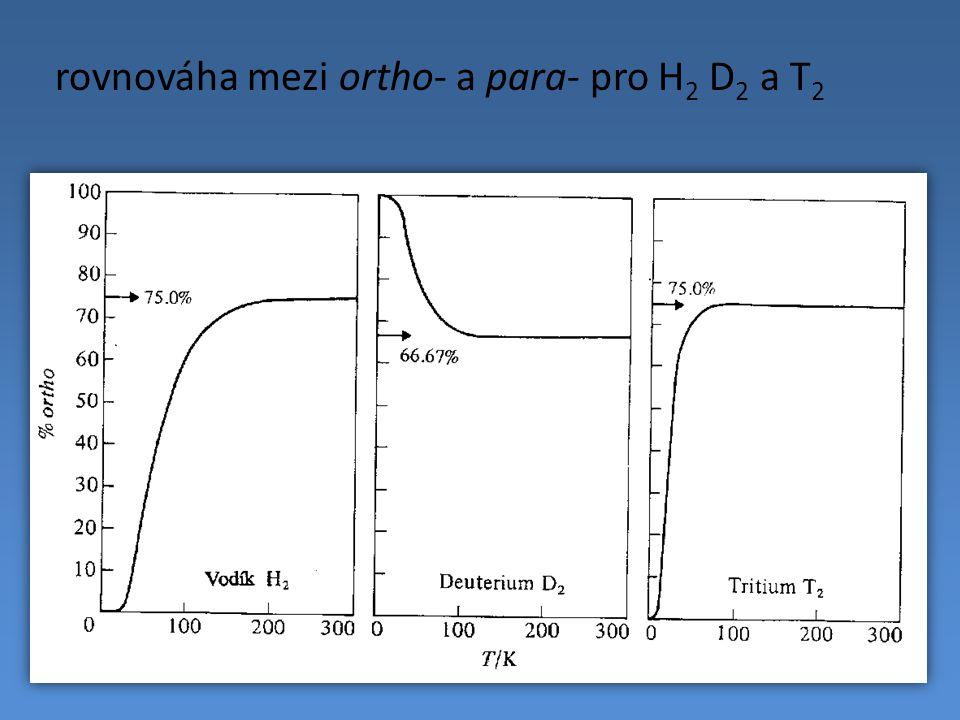 rovnováha mezi ortho- a para- pro H 2 D 2 a T 2