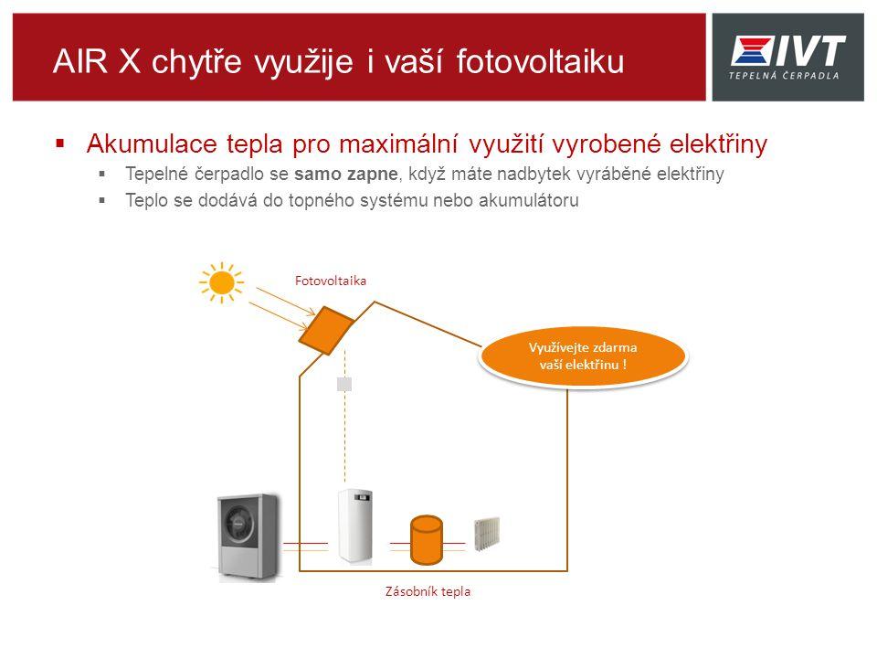 AIR X chytře využije i vaší fotovoltaiku  Akumulace tepla pro maximální využití vyrobené elektřiny  Tepelné čerpadlo se samo zapne, když máte nadbytek vyráběné elektřiny  Teplo se dodává do topného systému nebo akumulátoru Fotovoltaika Zásobník tepla Využívejte zdarma vaší elektřinu !