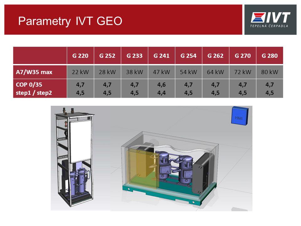 Parametry IVT GEO G 220G 252G 233G 241G 254G 262G 270G 280 A7/W35 max22 kW28 kW38 kW47 kW54 kW64 kW72 kW80 kW COP 0/35 step1 / step2 4,7 4,5 4,7 4,5 4,7 4,5 4,6 4,4 4,7 4,5 4,7 4,5 4,7 4,5 4,7 4,5
