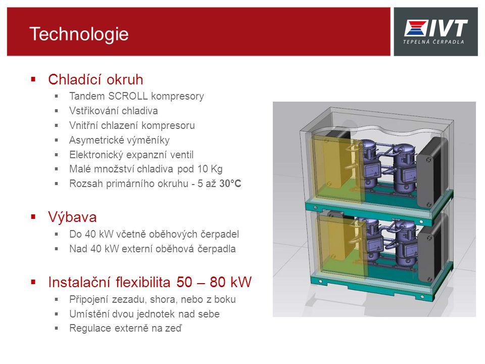 Technologie  Chladící okruh  Tandem SCROLL kompresory  Vstřikování chladiva  Vnitřní chlazení kompresoru  Asymetrické výměníky  Elektronický expanzní ventil  Malé množství chladiva pod 10 Kg  Rozsah primárního okruhu - 5 až 30°C  Výbava  Do 40 kW včetně oběhových čerpadel  Nad 40 kW externí oběhová čerpadla  Instalační flexibilita 50 – 80 kW  Připojení zezadu, shora, nebo z boku  Umístění dvou jednotek nad sebe  Regulace externě na zeď