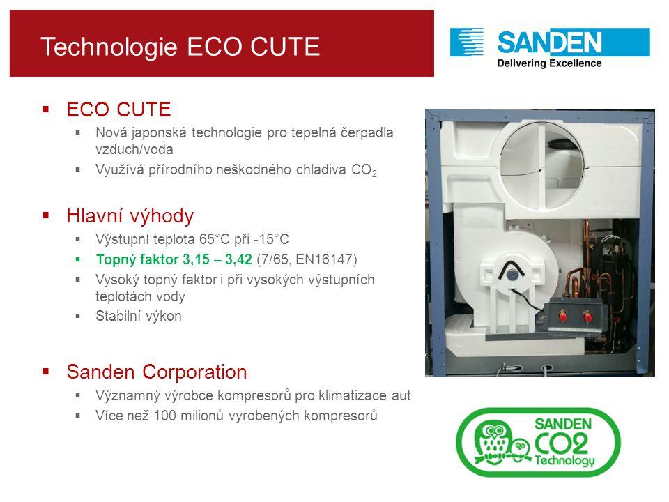 Technologie ECO CUTE  ECO CUTE  Nová japonská technologie pro tepelná čerpadla vzduch/voda  Využívá přírodního neškodného chladiva CO 2  Hlavní výhody  Výstupní teplota 65°C při -15°C  Topný faktor 3,15 – 3,42 (7/65, EN16147)  Vysoký topný faktor i při vysokých výstupních teplotách vody  Stabilní výkon  Sanden Corporation  Významný výrobce kompresorů pro klimatizace aut  Více než 100 milionů vyrobených kompresorů