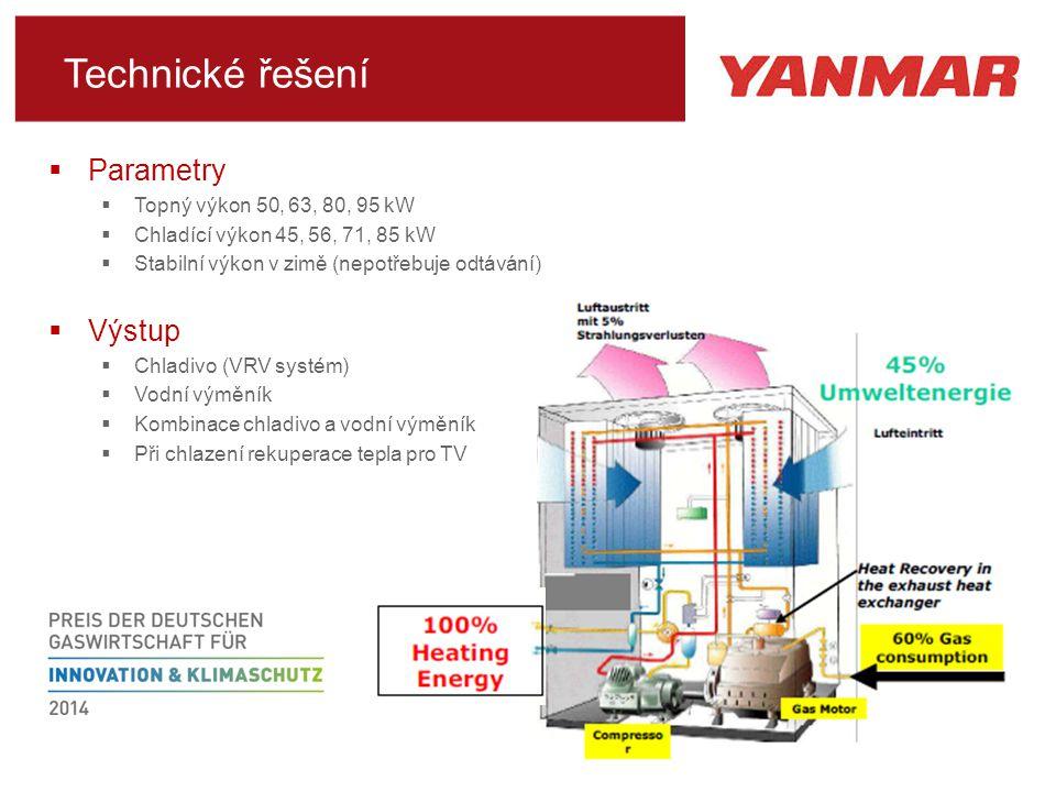 Technické řešení  Parametry  Topný výkon 50, 63, 80, 95 kW  Chladící výkon 45, 56, 71, 85 kW  Stabilní výkon v zimě (nepotřebuje odtávání)  Výstup  Chladivo (VRV systém)  Vodní výměník  Kombinace chladivo a vodní výměník  Při chlazení rekuperace tepla pro TV