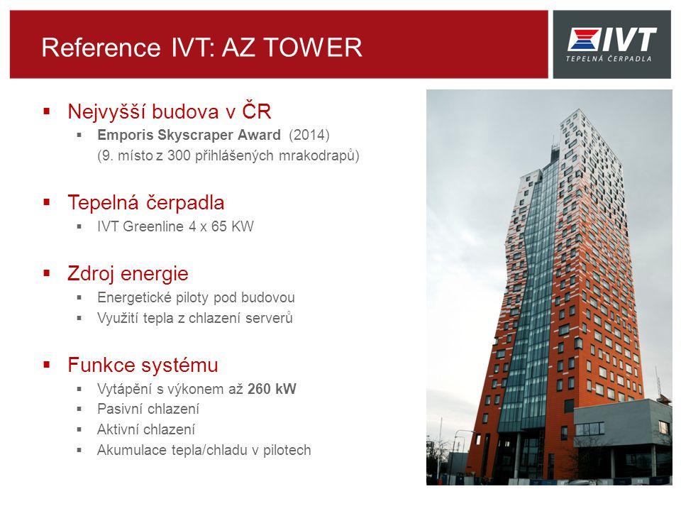 Reference IVT: AZ TOWER  Nejvyšší budova v ČR  Emporis Skyscraper Award (2014) (9.