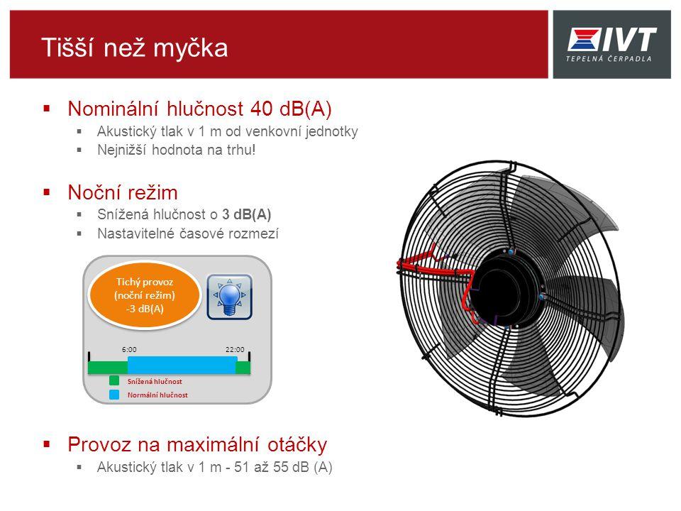 Tišší než myčka  Nominální hlučnost 40 dB(A)  Akustický tlak v 1 m od venkovní jednotky  Nejnižší hodnota na trhu.