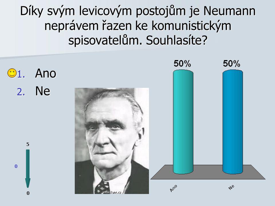 S. K. Neumann není spoluzakladatelem Esperantského klubu v Praze.