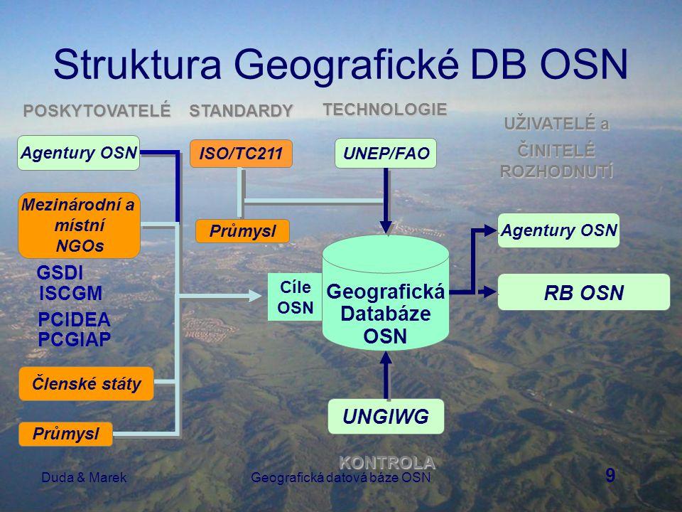 9 Duda & MarekGeografická datová báze OSN Struktura Geografické DB OSN Cíle OSN Geografická Databáze OSN UNEP/FAOTECHNOLOGIE ISO/TC211 Průmysl STANDARDY UNGIWG KONTROLA RB OSN UŽIVATELÉ a ČINITELÉ ROZHODNUTÍ Agentury OSN Mezinárodní a místní NGOs PCGIAP GSDI ISCGM PCIDEA Průmysl Členské státyPOSKYTOVATELÉ Agentury OSN