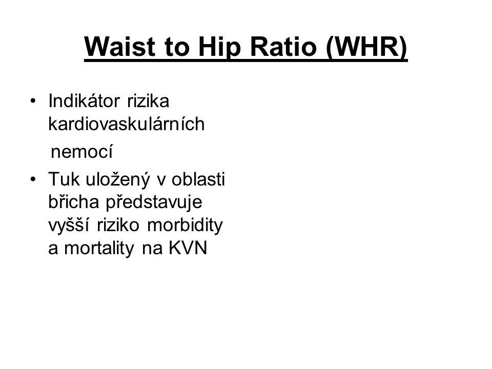 Waist to Hip Ratio (WHR) Indikátor rizika kardiovaskulárních nemocí Tuk uložený v oblasti břicha představuje vyšší riziko morbidity a mortality na KVN