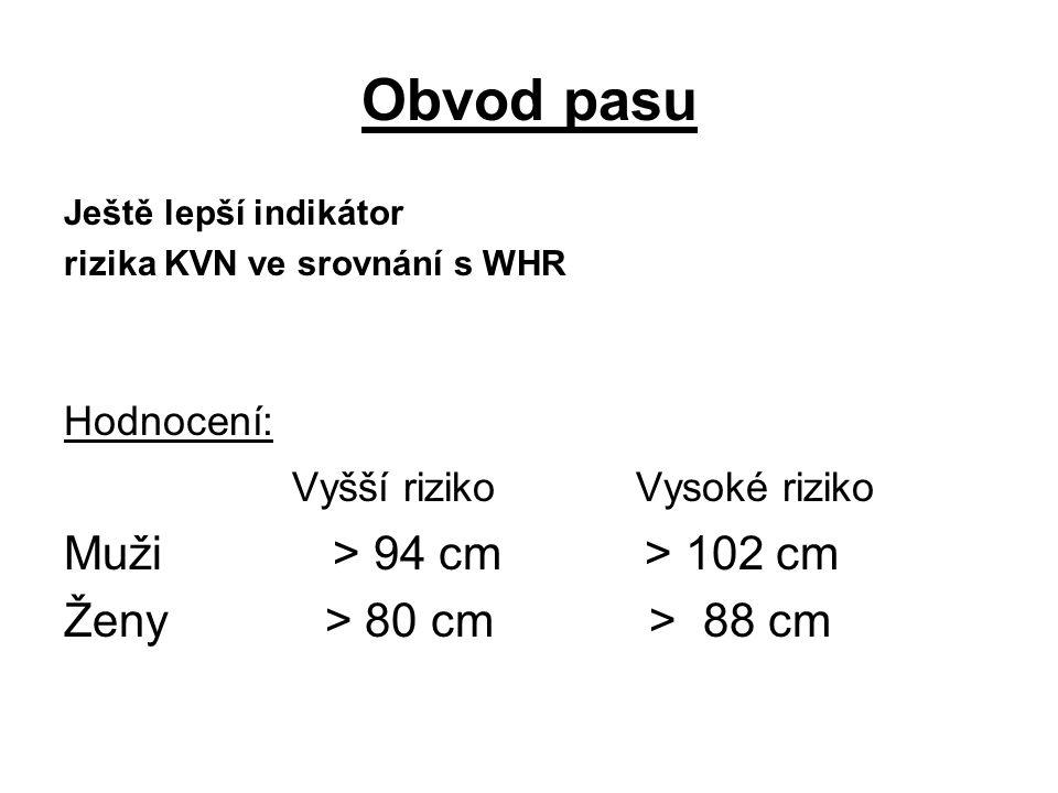 Obvod pasu Ještě lepší indikátor rizika KVN ve srovnání s WHR Hodnocení: Vyšší riziko Vysoké riziko Muži > 94 cm > 102 cm Ženy > 80 cm > 88 cm