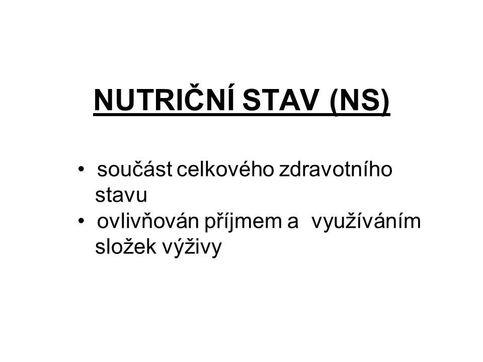 NUTRIČNÍ STAV (NS) součást celkového zdravotního stavu ovlivňován příjmem a využíváním složek výživy